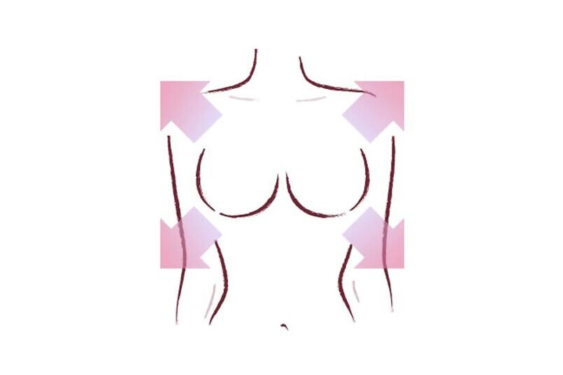 LUNA(ルーナ)ナイトブラは4つの構造で就寝時のバストをしっかりケア