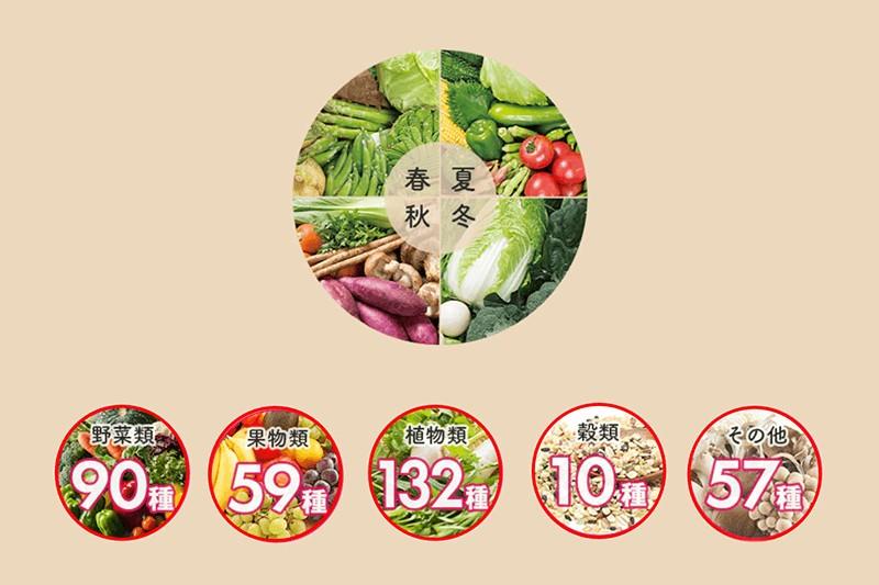 もぎたて生スムージーの特徴[成分]:328種類以上の旬の野菜と果物を3年間かけて発酵・熟成させた酵素エキスを配合